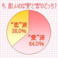 【OL白書vol.2】