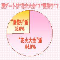 【OL白書vol.3】