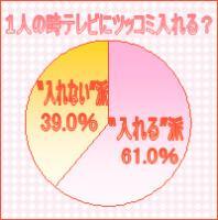 【OL白書vol.6】