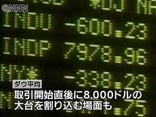 NY株、一時700ドル急落