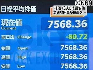 東証、バブル後の最安値更新