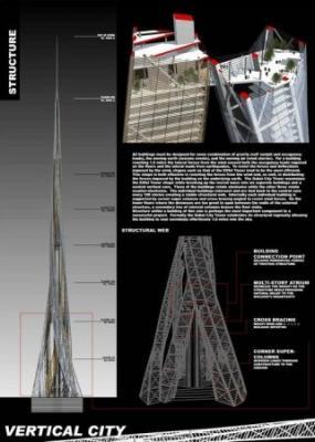 高さ2.5kmのビル(当然ドバイ)