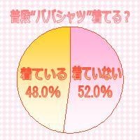 【OL白書vol.18】