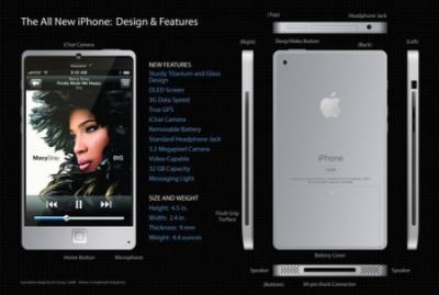 iPhone 4Gコンセプトは電話に…