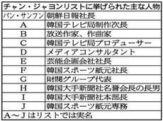 """日本""""関係者""""も…性接待リスト"""